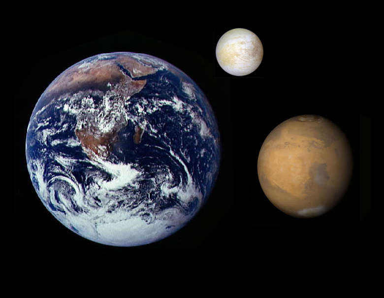 Mars, Europa and Earth to scale